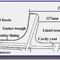 The Finlock gutter system diagram