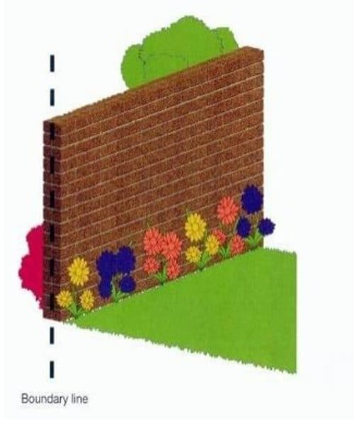 what is a party fence wall? - diagram. Garden wall